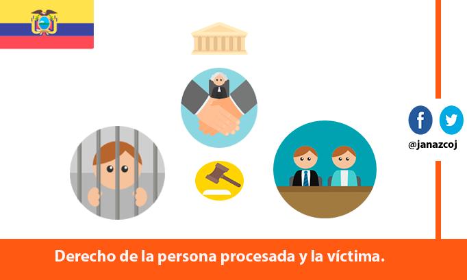 Logo de los Derechos de la persona procesada