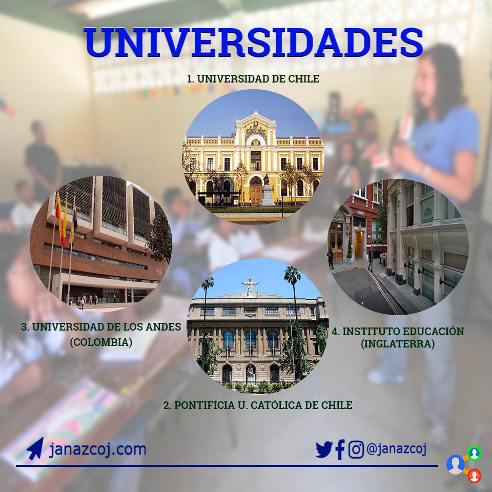 Universidades Sudamericanas que ofrecen educación online para docentes.
